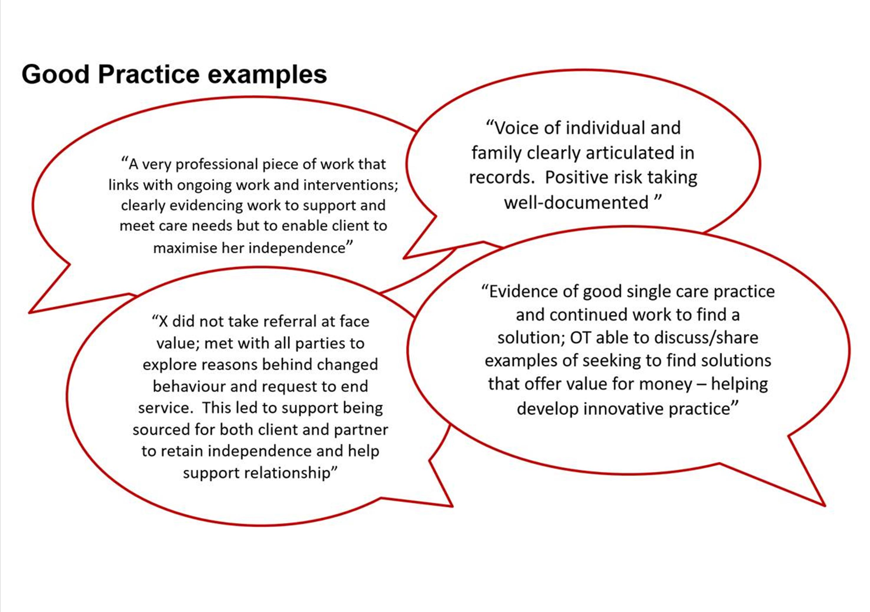 New Practice Quality Review now in place – The Loop